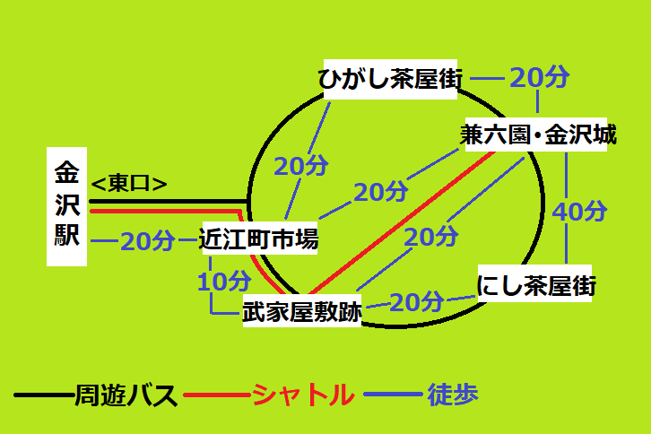 金沢移動マップ